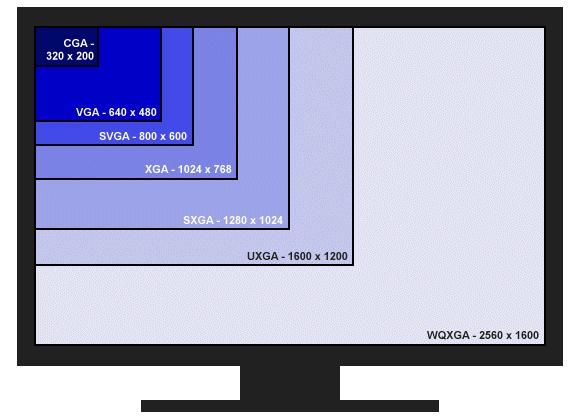Разрешение экрана монитора